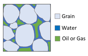 water saturation around grain of sand